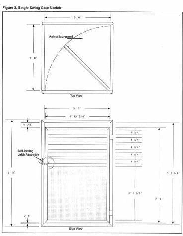 Ground Level Elk Handling Facilities - Fig 2 Single Swing Gate Module