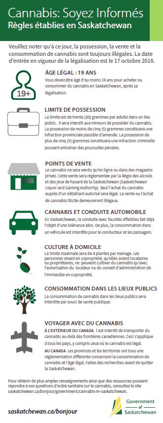 Cannabis rules in Saskatchewan