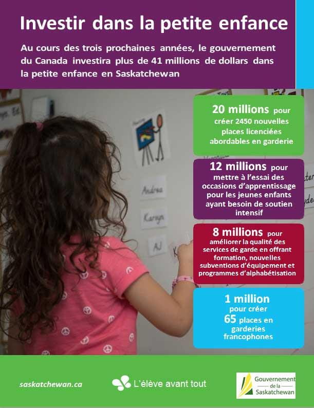 Federal funding for early years and child care