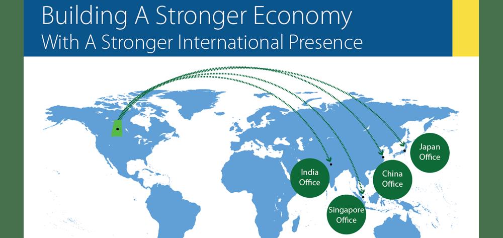Saskatchewan's Global Presence