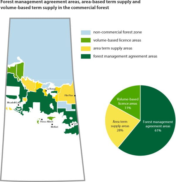 Forest management agreement areas map and chart