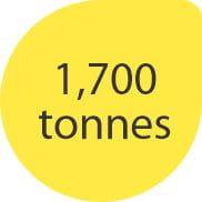 1700 tonnes