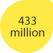 433 Million