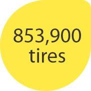 853 tires