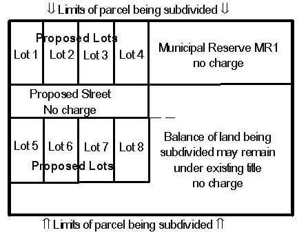 subdivisionapplicationfees7 - How Long Does It Take To Get Subdivision Approval