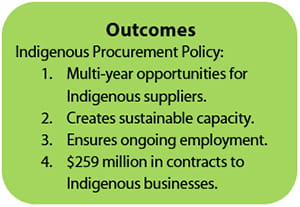 Description of outcomes of the Indigenous Procurement Policy Partnerships for Success Profile