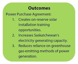 A box quote describing outcomes from SaskPower's Power Purchase Agreement with Cowessess First Nation.