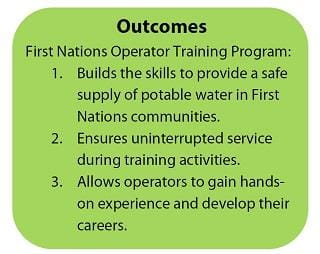 A box quote describing outcomes from SaskWater's Operator Training Program.