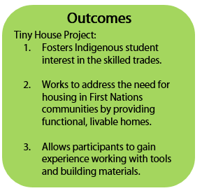 Call out box describing outcomes of Tiny House Projects.