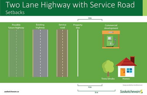 Two Lane Highway with a Service Road Setbacks