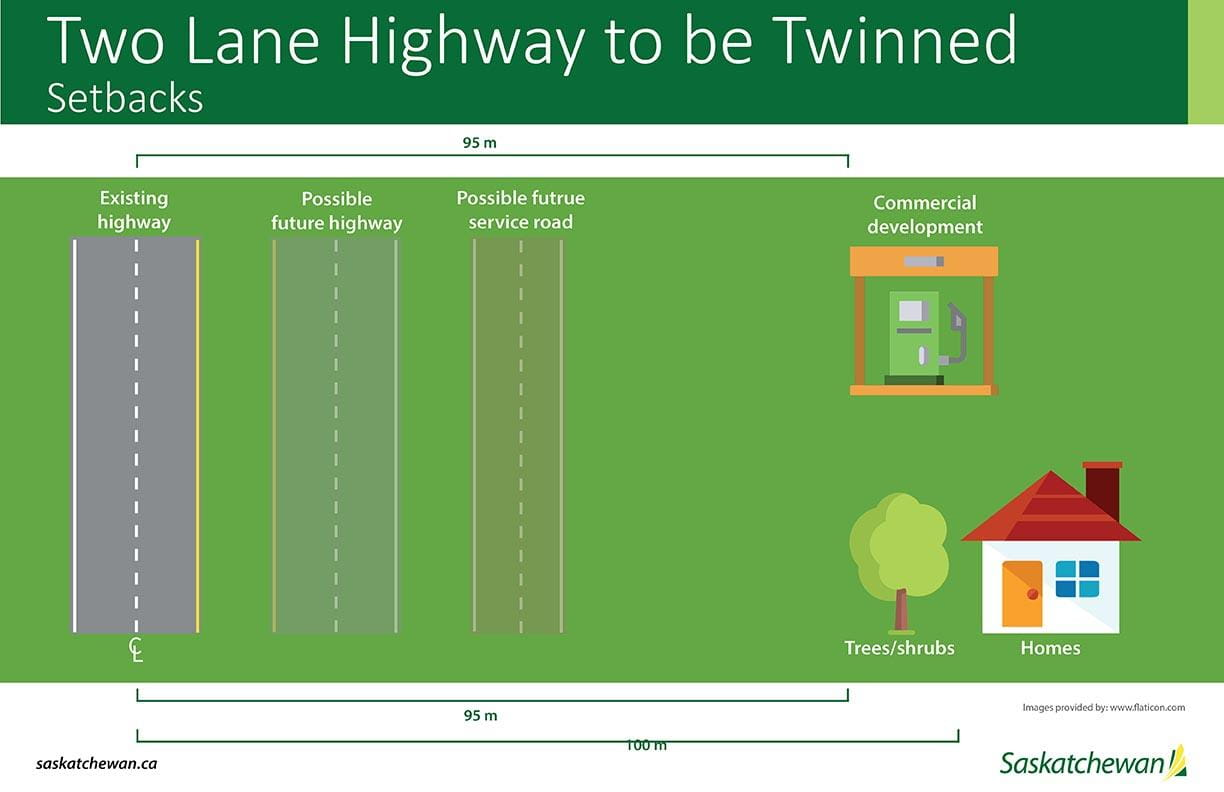 Two Lane Highway to be Twinned Setbacks