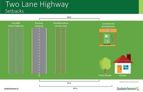 Two Lane Highway Setbacks