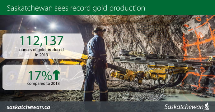 2019 Record Gold Production