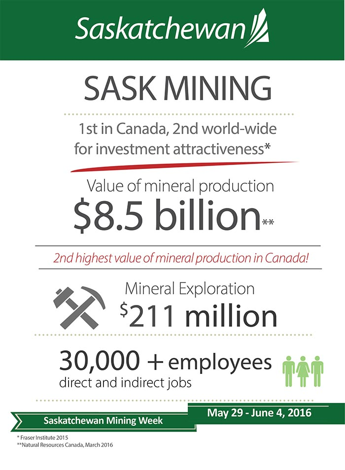 the importance of mining industry in canada This is of particular importance  risk assessment in mining industry: apply management  in the mining industry is.
