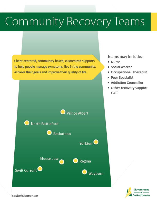 Yorkton Welcomes New Community Recovery Team | News and